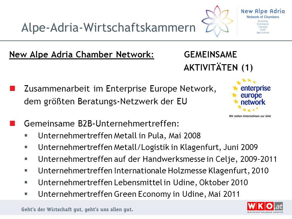 Alpe-Adria-Wirtschaftskammern New Alpe Adria Chamber Network: GEMEINSAME AKTIVITÄTEN (1) Zusammenarbeit im Enterprise Europe Network, dem größten Bera