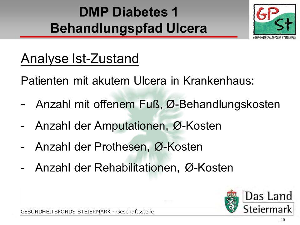 Folientitel GESUNDHEITSFONDS STEIERMARK - Geschäftsstelle DMP Diabetes 1 Behandlungspfad Ulcera - 10 - Analyse Ist-Zustand Patienten mit akutem Ulcera