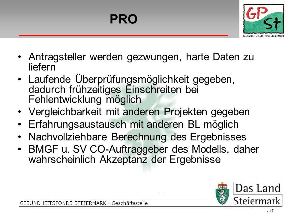 Folientitel GESUNDHEITSFONDS STEIERMARK - Geschäftsstelle PRO - 17 - Antragsteller werden gezwungen, harte Daten zu liefern Laufende Überprüfungsmögli