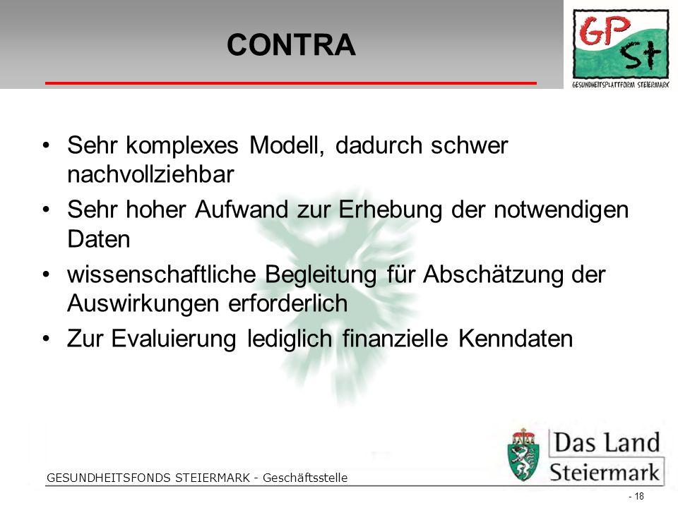Folientitel GESUNDHEITSFONDS STEIERMARK - Geschäftsstelle CONTRA - 18 - Sehr komplexes Modell, dadurch schwer nachvollziehbar Sehr hoher Aufwand zur E