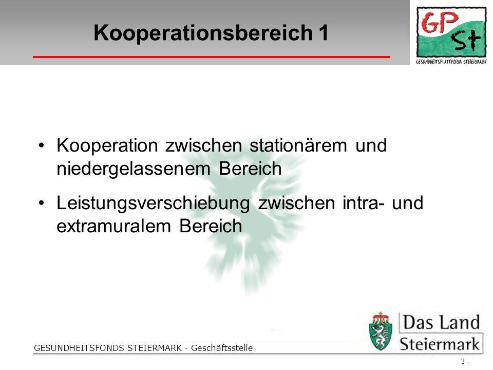 Strohriegel Folientitel GESUNDHEITSFONDS STEIERMARK - Geschäftsstelle Kooperationsbereich 1 - 3 - Kooperation zwischen stationärem und niedergelassene