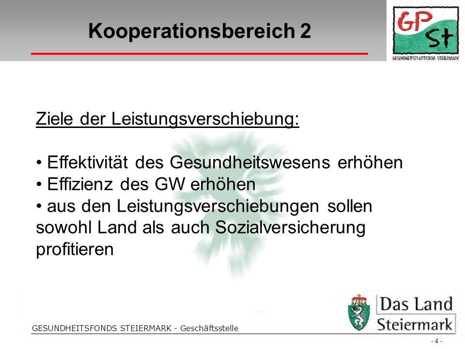 Strohriegel Folientitel GESUNDHEITSFONDS STEIERMARK - Geschäftsstelle Kooperationsbereich 2 - 4 - Ziele der Leistungsverschiebung: Effektivität des Ge