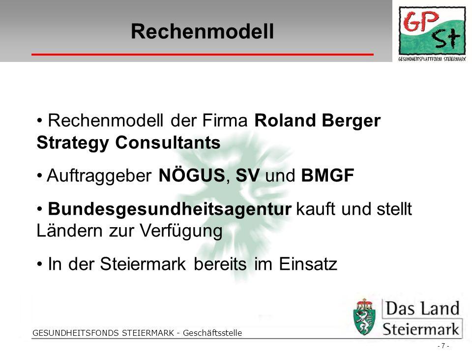 Strohriegel Folientitel GESUNDHEITSFONDS STEIERMARK - Geschäftsstelle Rechenmodell - 7 - Rechenmodell der Firma Roland Berger Strategy Consultants Auf