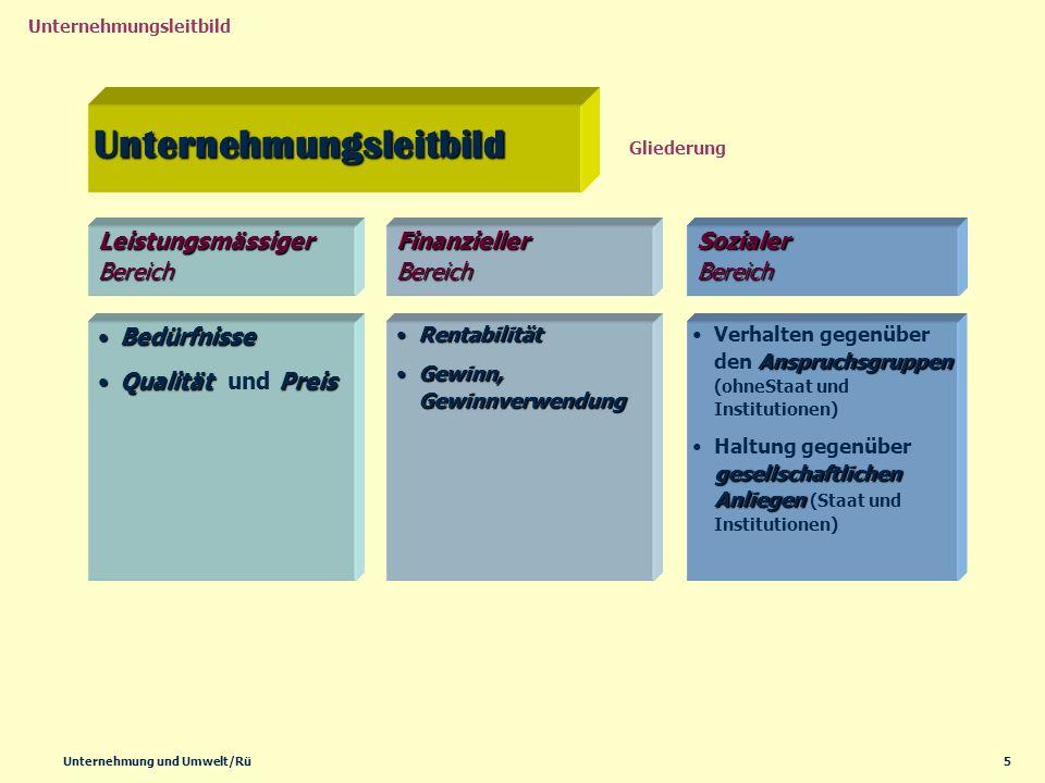 5Unternehmung und Umwelt/Rü Unternehmungsleitbild Unternehmungsleitbild BedürfnisseBedürfnisse QualitätPreisQualität und Preis AnspruchsgruppenVerhalt