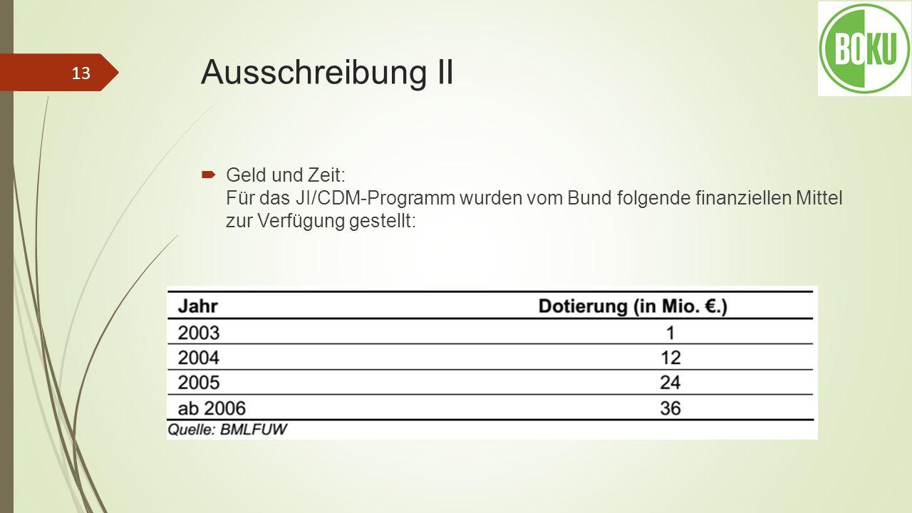 Ausschreibung II Geld und Zeit: Für das JI/CDM-Programm wurden vom Bund folgende finanziellen Mittel zur Verfügung gestellt: 13