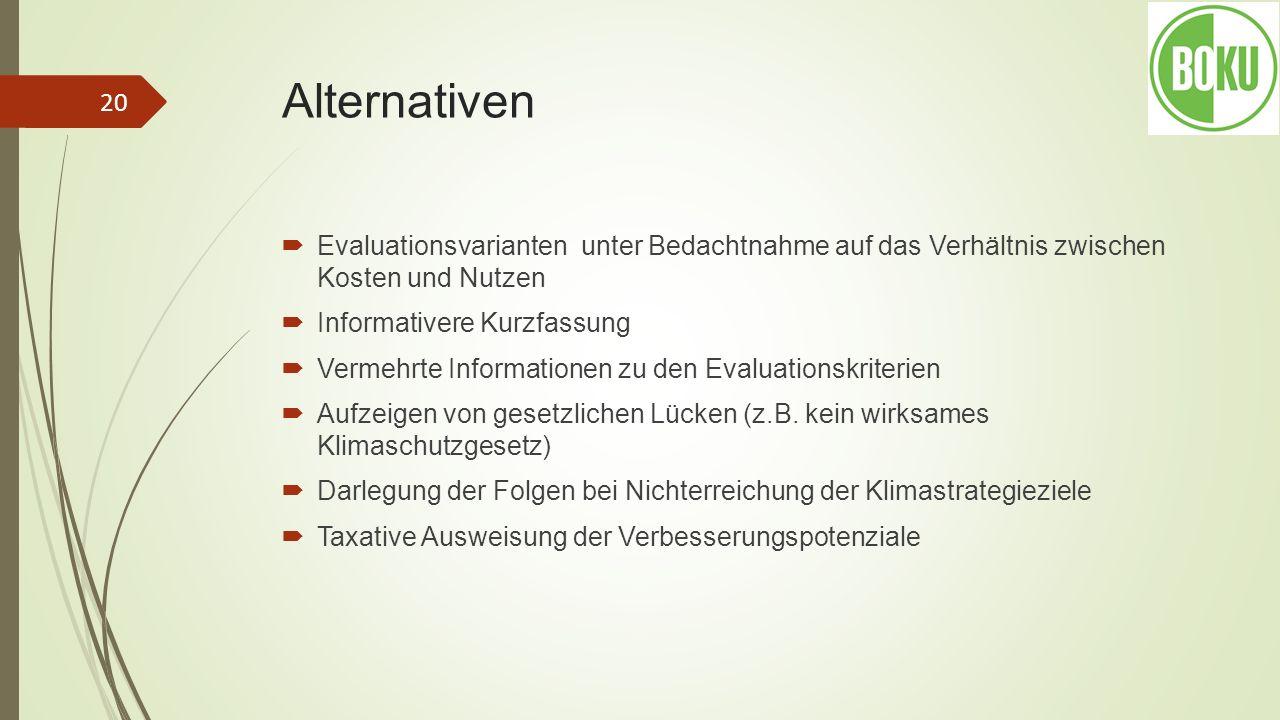 Alternativen Evaluationsvarianten unter Bedachtnahme auf das Verhältnis zwischen Kosten und Nutzen Informativere Kurzfassung Vermehrte Informationen z