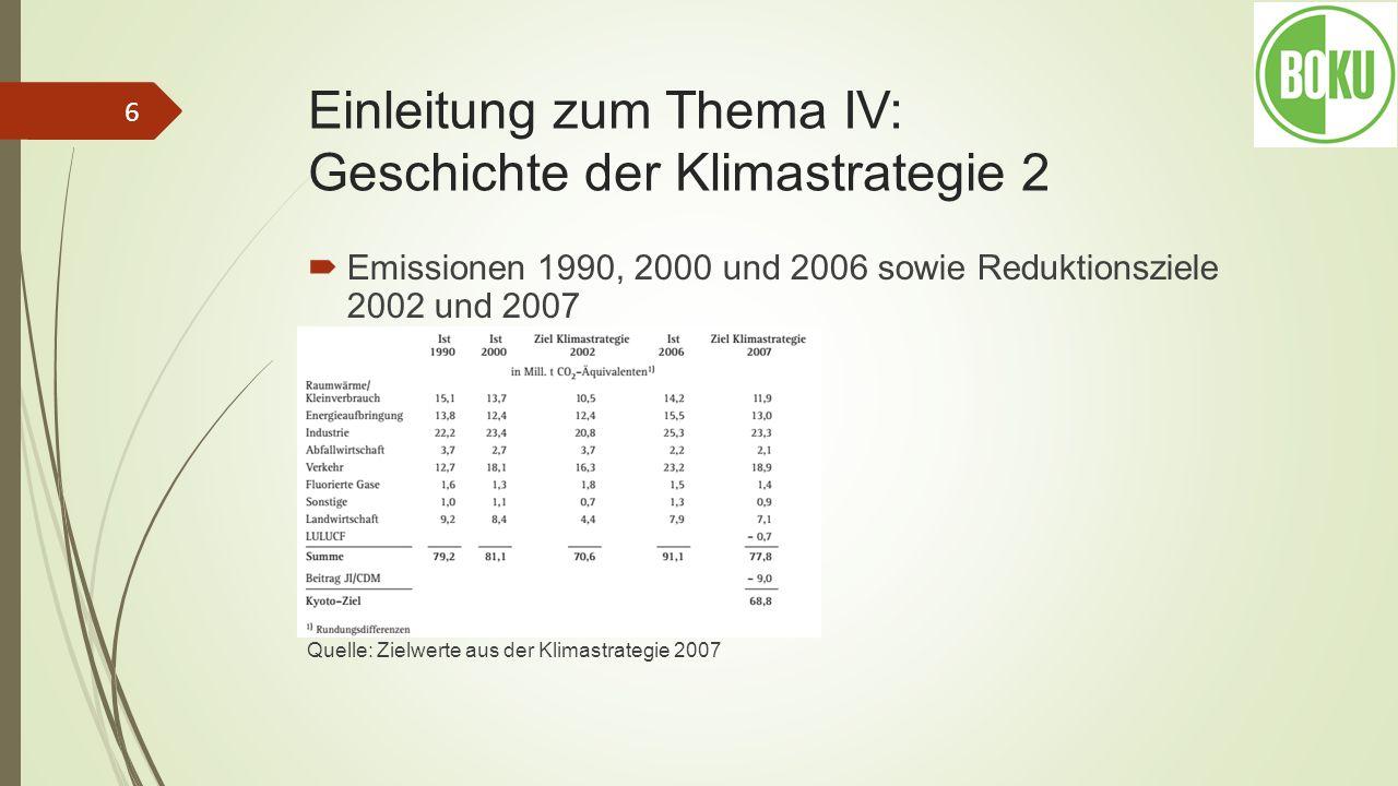 Einleitung zum Thema IV: Geschichte der Klimastrategie 2 Emissionen 1990, 2000 und 2006 sowie Reduktionsziele 2002 und 2007 Quelle: Zielwerte aus der