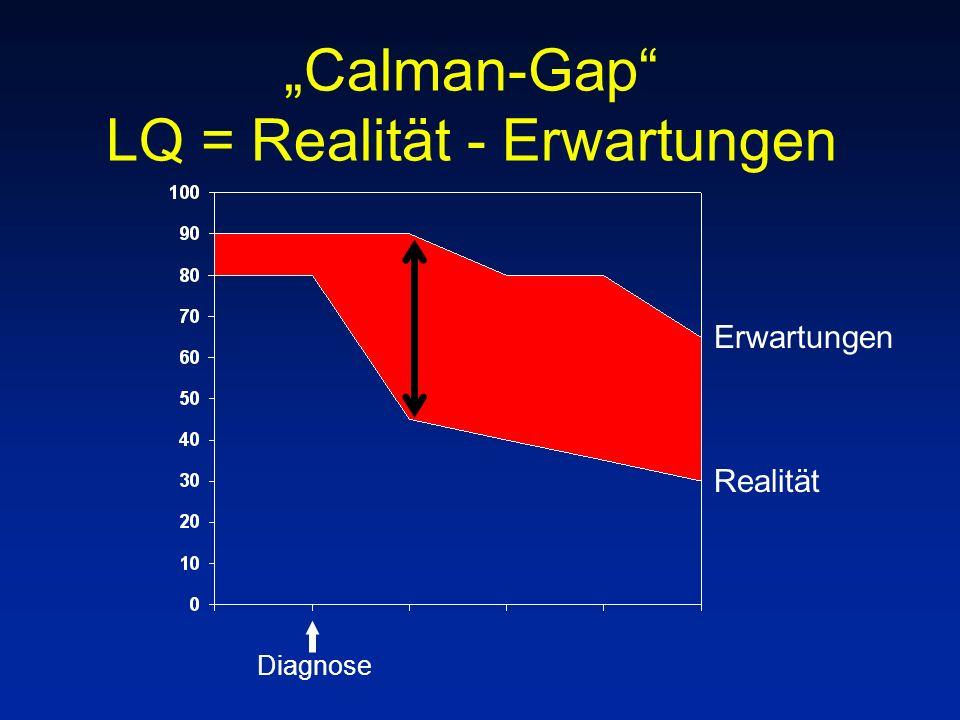 Calman-Gap LQ = Realität - Erwartungen Diagnose Erwartungen Realität