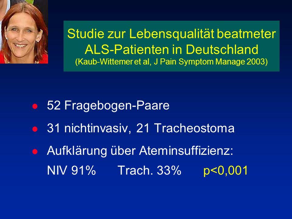 Studie zur Lebensqualität beatmeter ALS-Patienten in Deutschland (Kaub-Wittemer et al, J Pain Symptom Manage 2003) l 52 Fragebogen-Paare l 31 nichtinv