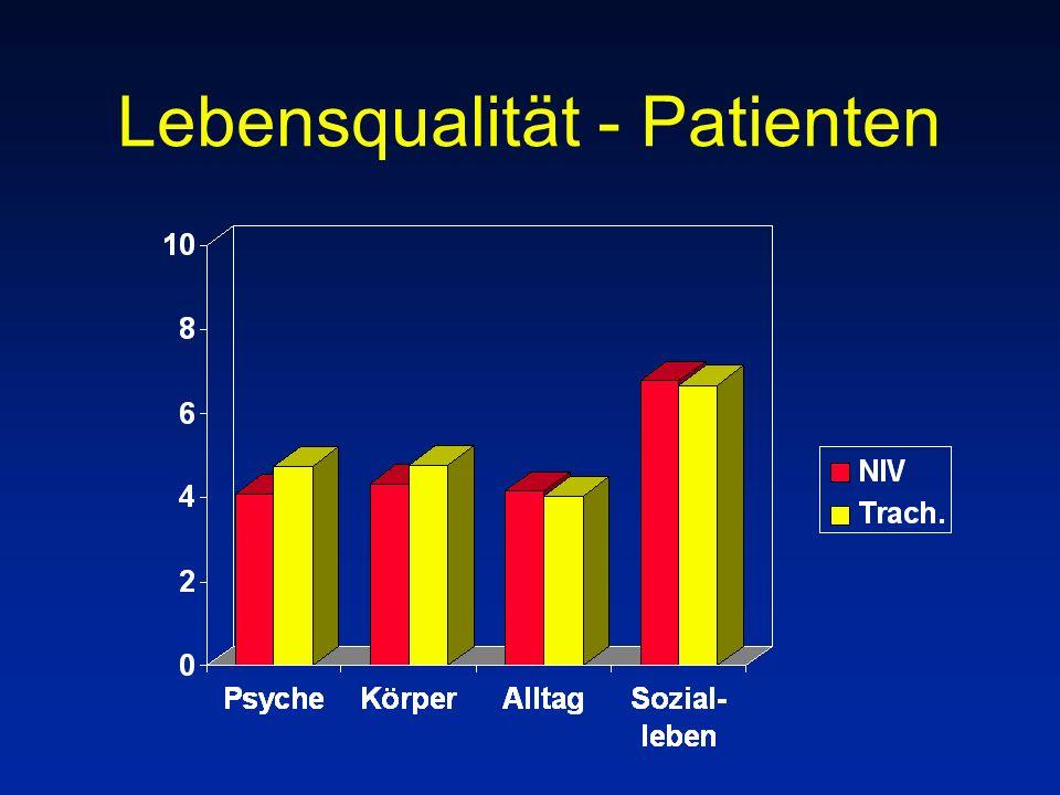 Lebensqualität - Patienten