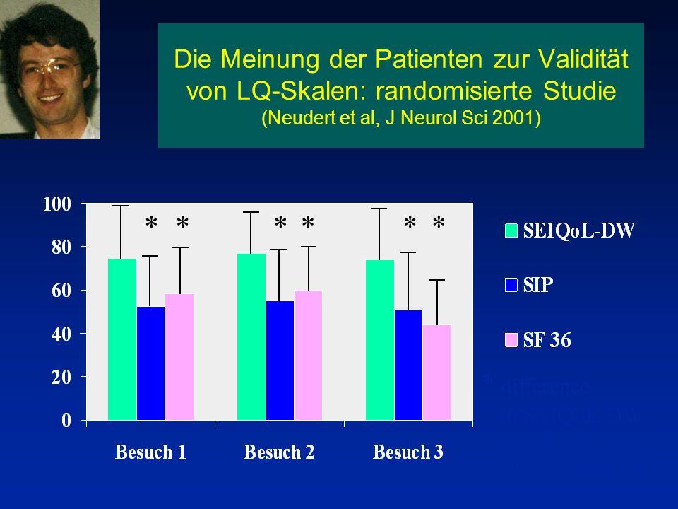 * difference to SEIQoL-DW statistically sign. (Wilcoxon, Mann-Witney) ****** Die Meinung der Patienten zur Validität von LQ-Skalen: randomisierte Stud