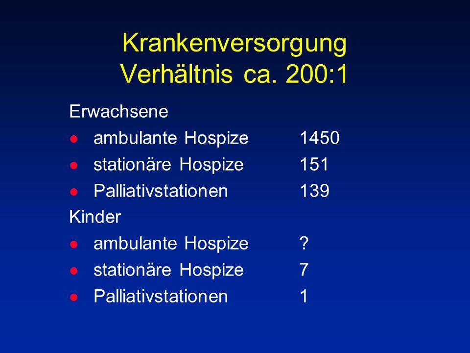 Krankenversorgung Verhältnis ca. 200:1 Erwachsene l ambulante Hospize1450 l stationäre Hospize151 l Palliativstationen139 Kinder l ambulante Hospize?
