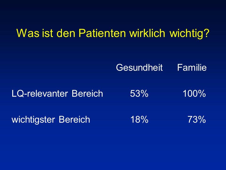 Was ist den Patienten wirklich wichtig? Gesundheit Familie LQ-relevanter Bereich 53% 100% wichtigster Bereich 18% 73%