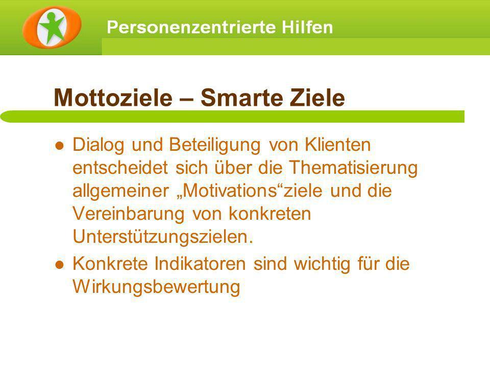 Mottoziele – Smarte Ziele Dialog und Beteiligung von Klienten entscheidet sich über die Thematisierung allgemeiner Motivationsziele und die Vereinbaru