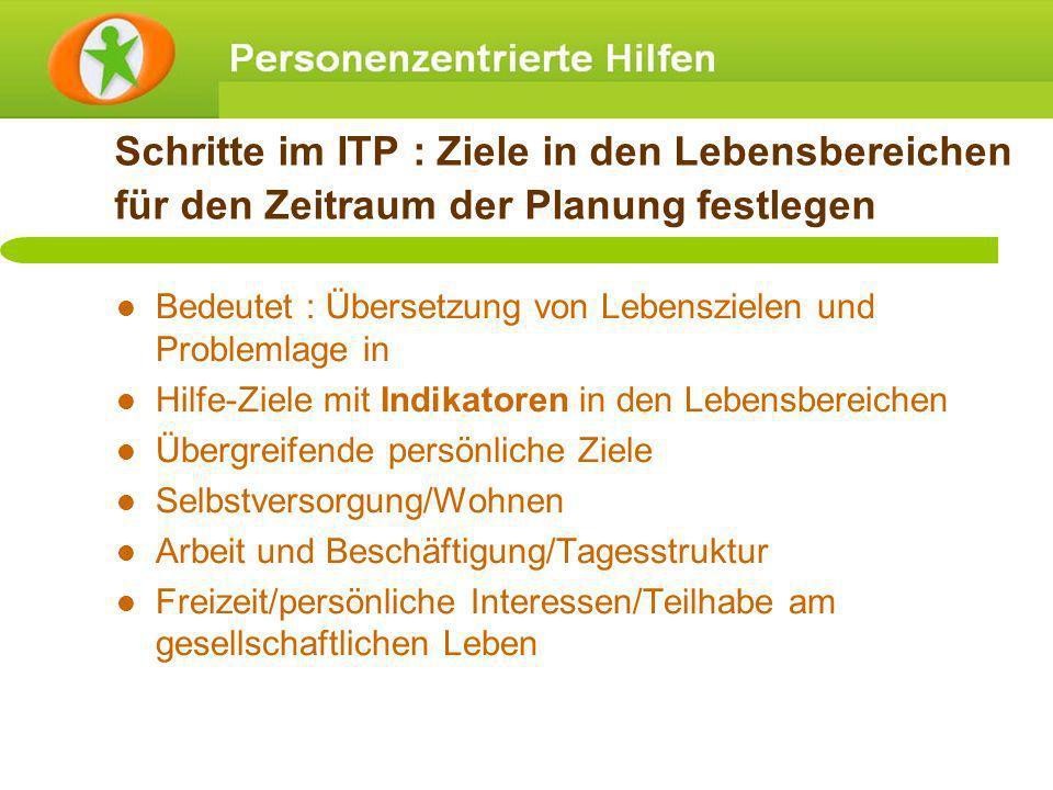 Schritte im ITP : Ziele in den Lebensbereichen für den Zeitraum der Planung festlegen Bedeutet : Übersetzung von Lebenszielen und Problemlage in Hilfe