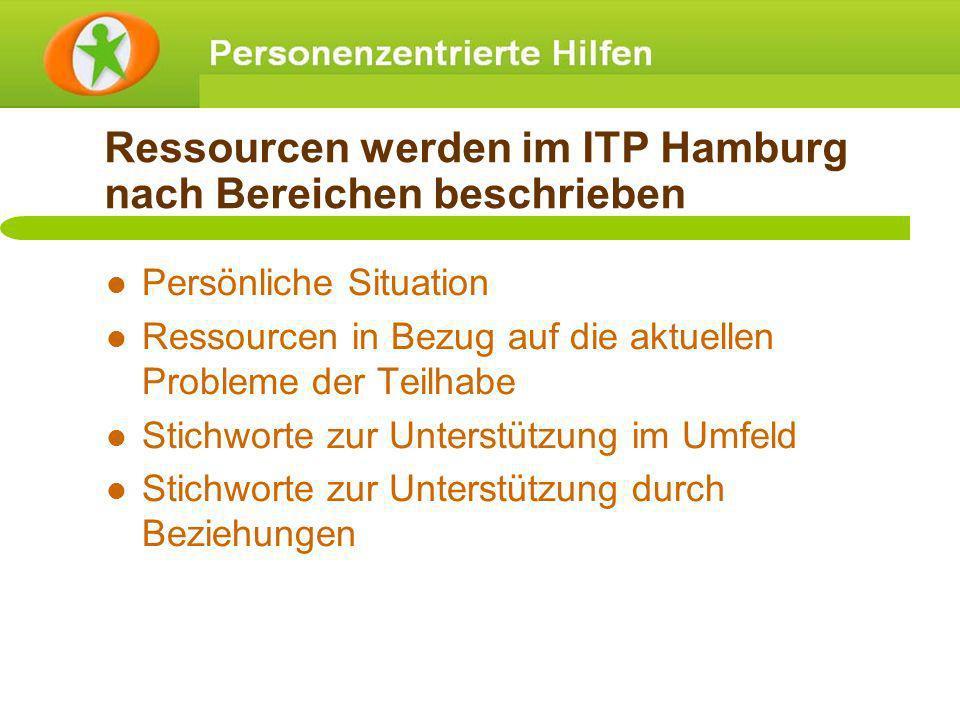 Ressourcen werden im ITP Hamburg nach Bereichen beschrieben Persönliche Situation Ressourcen in Bezug auf die aktuellen Probleme der Teilhabe Stichwor