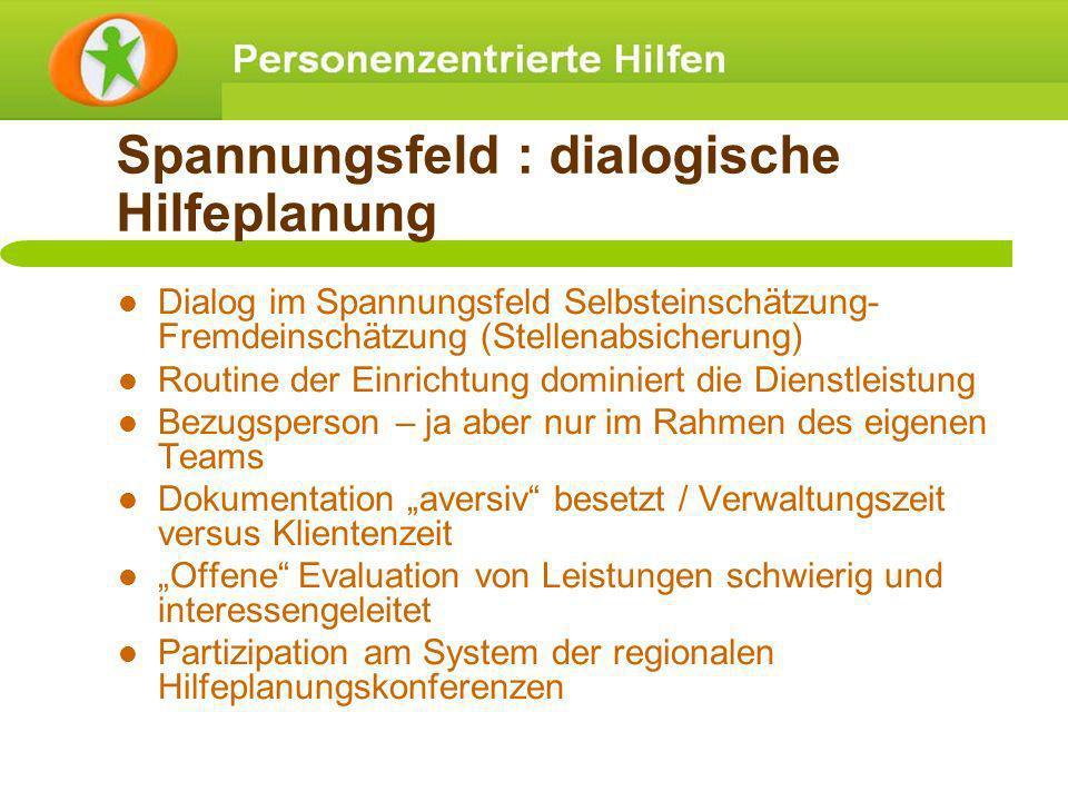 Spannungsfeld : dialogische Hilfeplanung Dialog im Spannungsfeld Selbsteinschätzung- Fremdeinschätzung (Stellenabsicherung) Routine der Einrichtung do