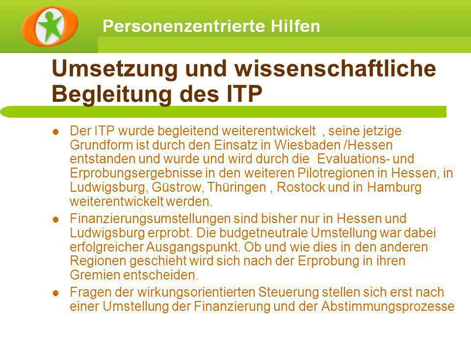 Umsetzung und wissenschaftliche Begleitung des ITP Der ITP wurde begleitend weiterentwickelt, seine jetzige Grundform ist durch den Einsatz in Wiesbad