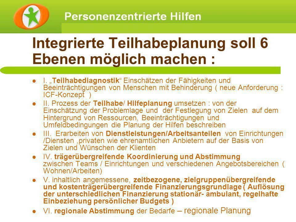 Integrierte Teilhabeplanung soll 6 Ebenen möglich machen : I. Teilhabediagnostik Einschätzen der Fähigkeiten und Beeinträchtigungen von Menschen mit B