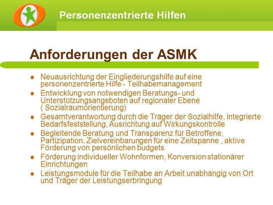 Anforderungen der ASMK Neuausrichtung der Eingliederungshilfe auf eine personenzentrierte Hilfe - Teilhabemanagement Entwicklung von notwendigen Berat