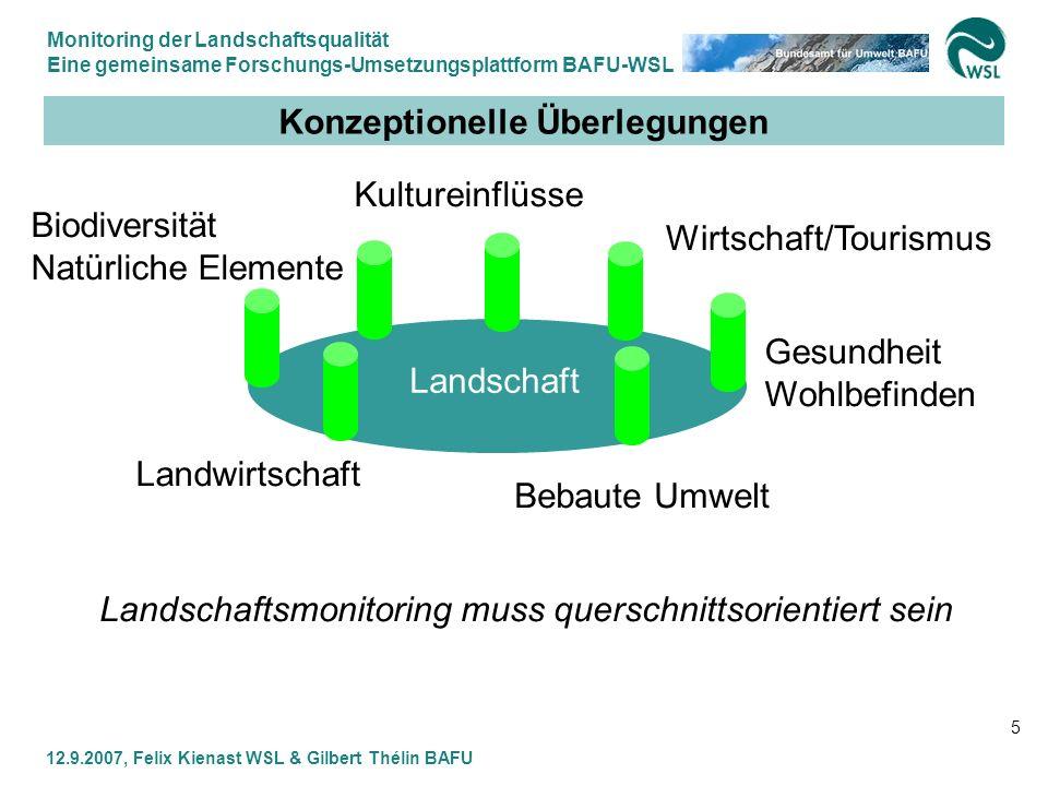 Monitoring der Landschaftsqualität Eine gemeinsame Forschungs-Umsetzungsplattform BAFU-WSL 12.9.2007, Felix Kienast WSL & Gilbert Thélin BAFU 5 Konzep