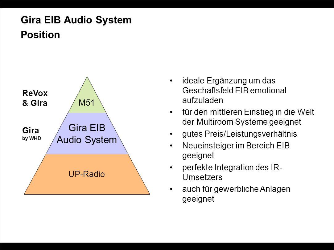 Position ideale Ergänzung um das Geschäftsfeld EIB emotional aufzuladen für den mittleren Einstieg in die Welt der Multiroom Systeme geeignet gutes Pr
