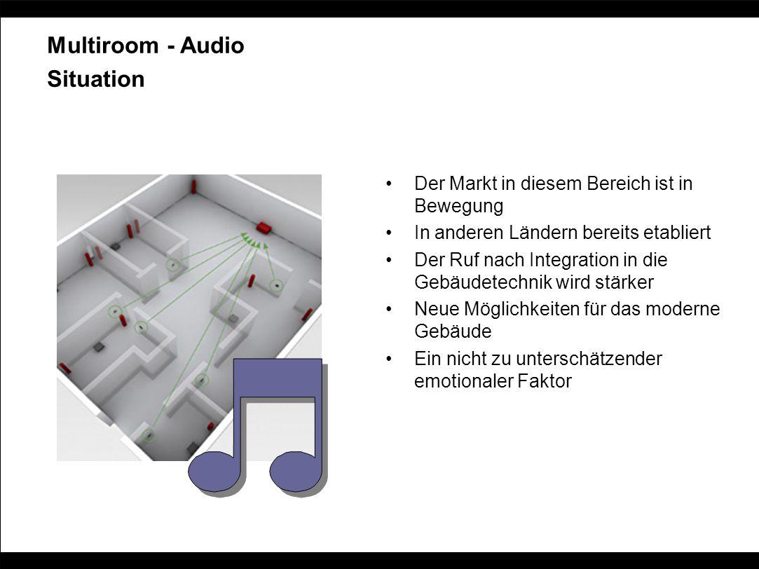 Multiroom - Audio Situation Der Markt in diesem Bereich ist in Bewegung In anderen Ländern bereits etabliert Der Ruf nach Integration in die Gebäudete