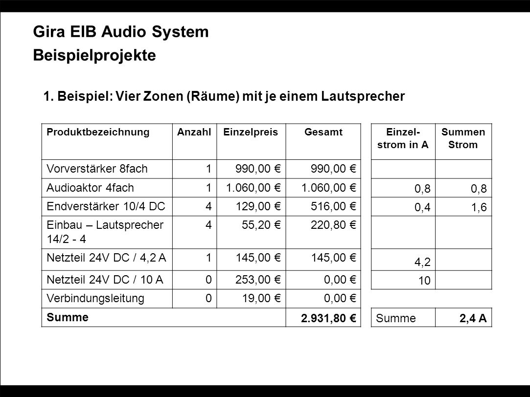 Gira EIB Audio System Beispielprojekte ProduktbezeichnungAnzahlEinzelpreisGesamtEinzel- strom in A Summen Strom Vorverstärker 8fach1990,00 Audioaktor