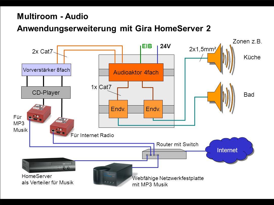 Multiroom - Audio Anwendungserweiterung mit Gira HomeServer 2 CD-Player Vorverstärker 8fach Audioaktor 4fach Endv. 2x Cat7 1x Cat7 2x1,5mm² 24V EIB Zo