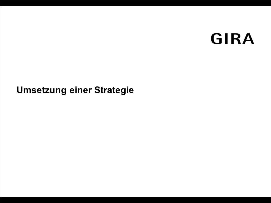 Umsetzung einer Strategie