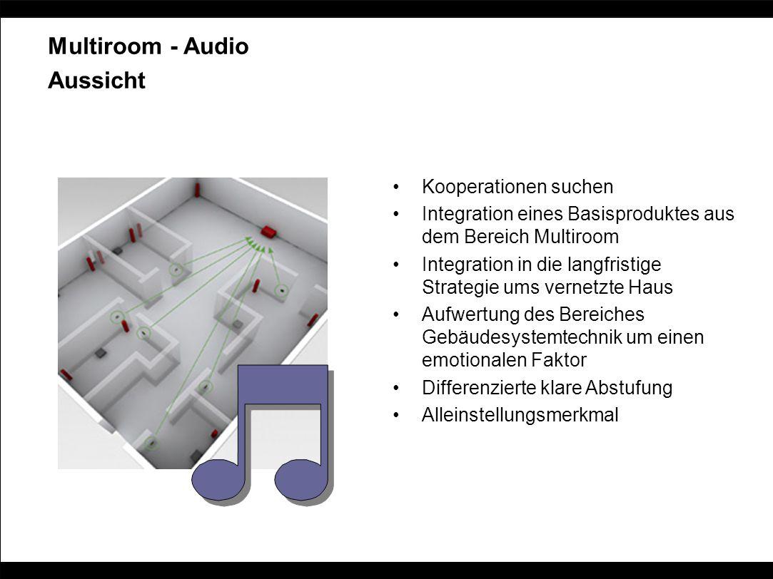 Multiroom - Audio Aussicht Kooperationen suchen Integration eines Basisproduktes aus dem Bereich Multiroom Integration in die langfristige Strategie u