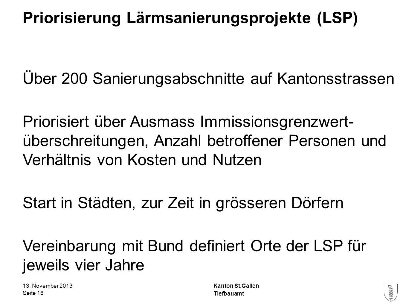 Kanton St.Gallen Priorisierung Lärmsanierungsprojekte (LSP) Über 200 Sanierungsabschnitte auf Kantonsstrassen Priorisiert über Ausmass Immissionsgrenz