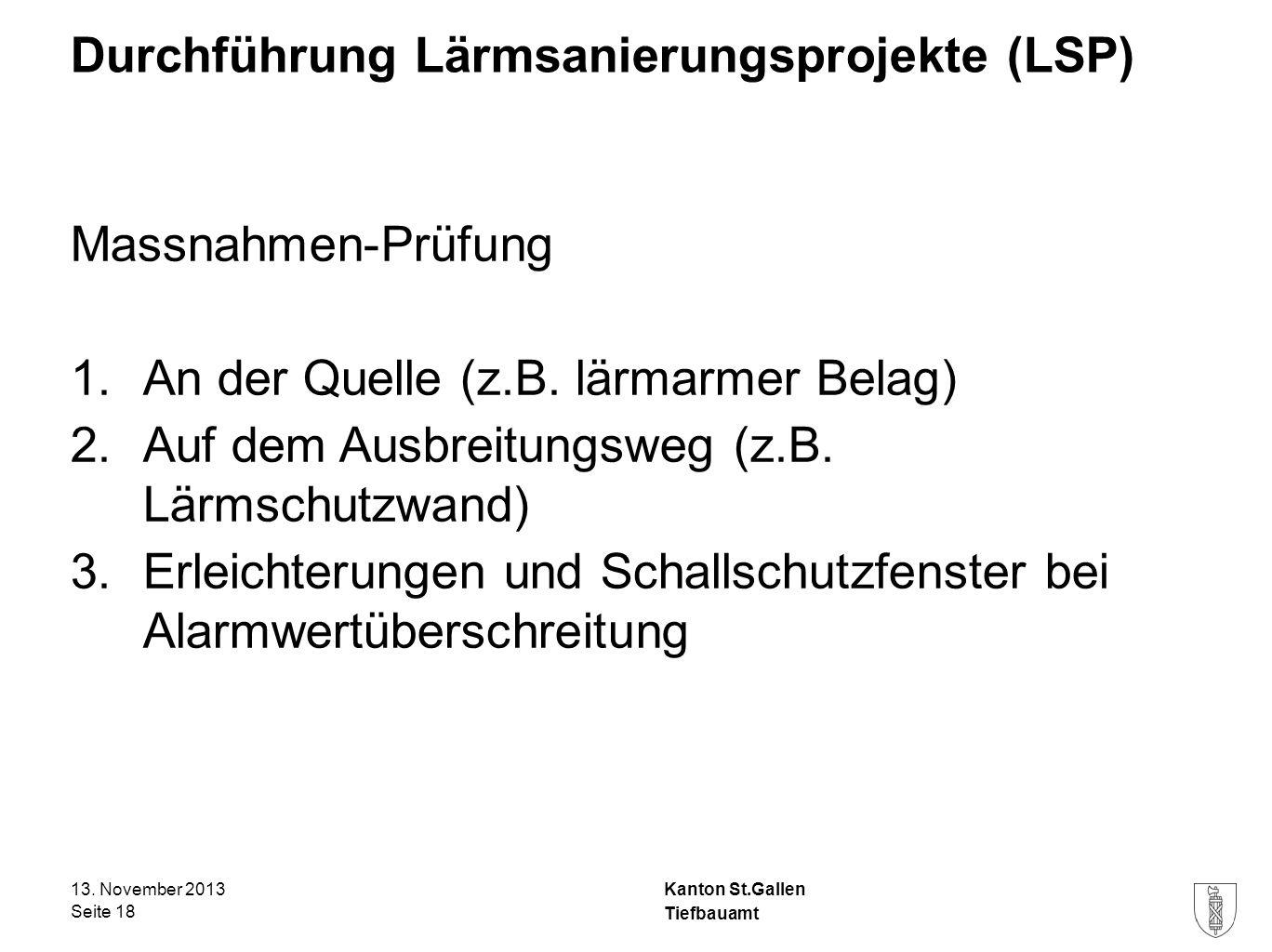 Kanton St.Gallen Durchführung Lärmsanierungsprojekte (LSP) Massnahmen-Prüfung 1.An der Quelle (z.B. lärmarmer Belag) 2.Auf dem Ausbreitungsweg (z.B. L