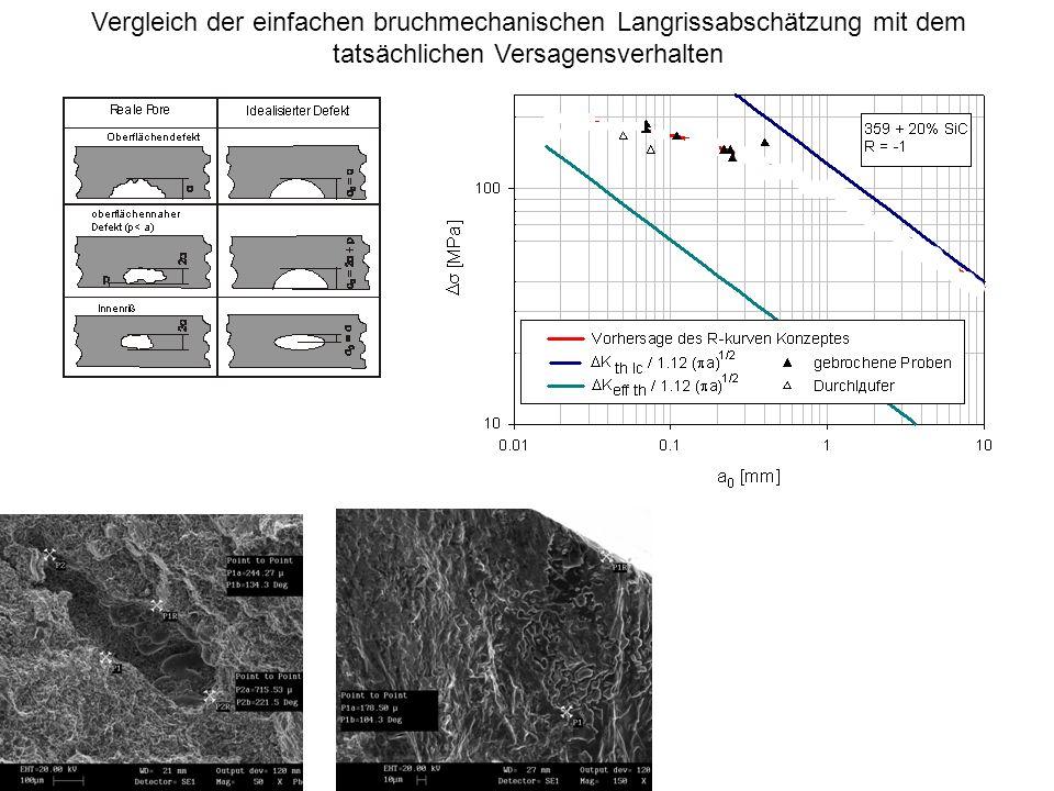 Vergleich der einfachen bruchmechanischen Langrissabschätzung mit dem tatsächlichen Versagensverhalten