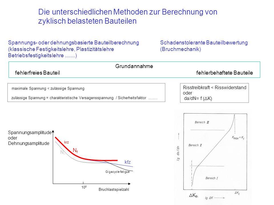 Spannungs- oder dehnungsbasierte Bauteilberechnung (klassische Festigkeitslehre, Plastizitätslehre Betriebsfestigkeitslehre.......) Schadenstolerante