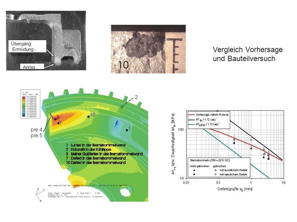 Anriss Übergang: Ermüdung - Restbruch Vergleich Vorhersage und Bauteilversuch