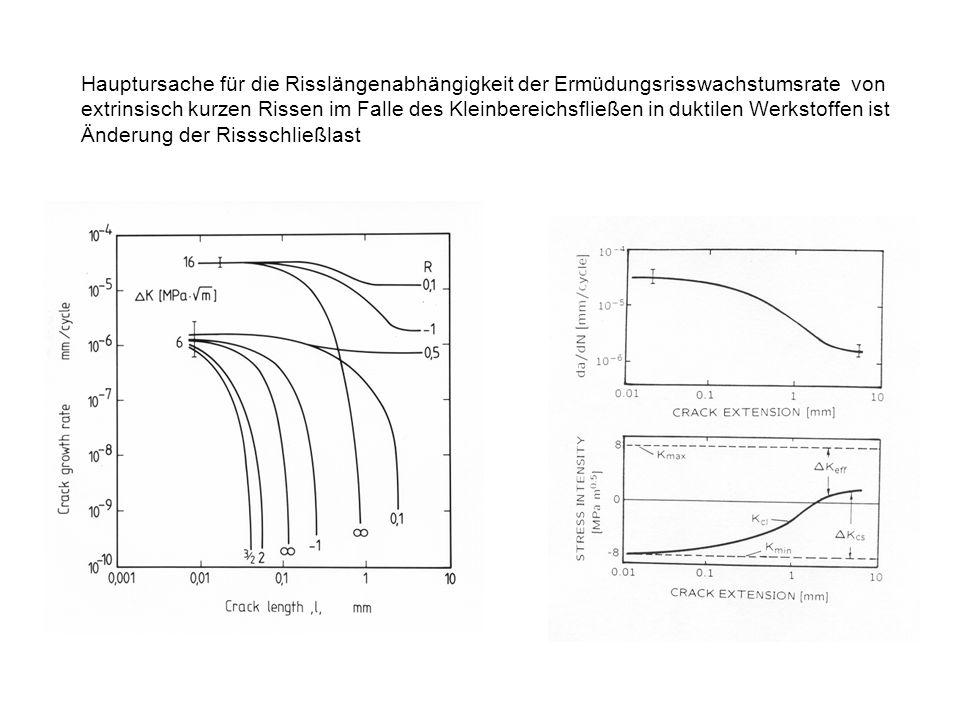 Hauptursache für die Risslängenabhängigkeit der Ermüdungsrisswachstumsrate von extrinsisch kurzen Rissen im Falle des Kleinbereichsfließen in duktilen