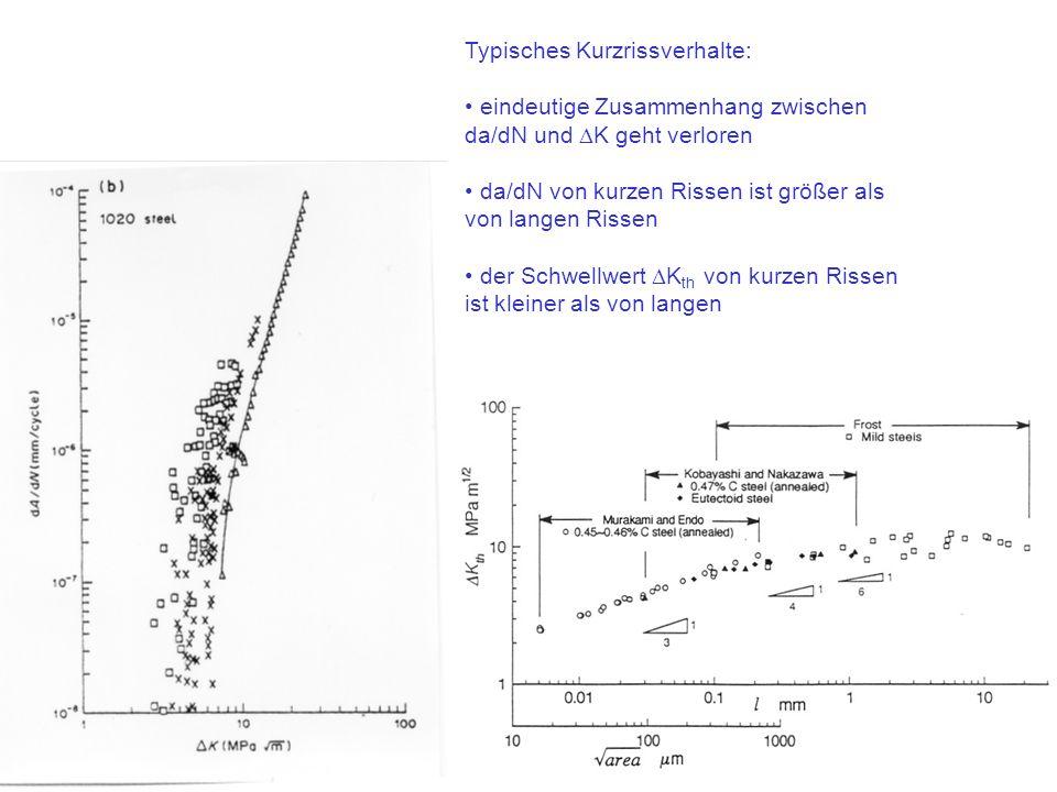 Typisches Kurzrissverhalte: eindeutige Zusammenhang zwischen da/dN und K geht verloren da/dN von kurzen Rissen ist größer als von langen Rissen der Sc