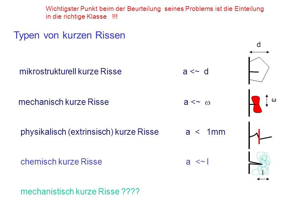 Typen von kurzen Rissen mikrostrukturell kurze Risse a <~ d mechanisch kurze Risse a <~ physikalisch (extrinsisch) kurze Risse a < 1mm chemisch kurze