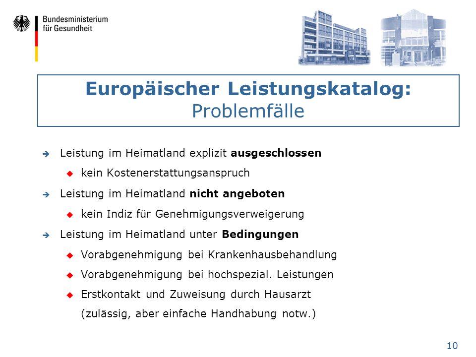 10 Europäischer Leistungskatalog: Problemfälle è Leistung im Heimatland explizit ausgeschlossen u kein Kostenerstattungsanspruch è Leistung im Heimatl