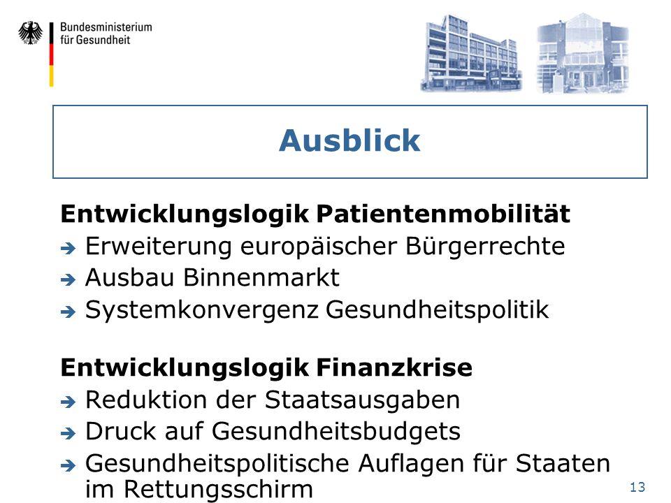 13 Ausblick Entwicklungslogik Patientenmobilität è Erweiterung europäischer Bürgerrechte è Ausbau Binnenmarkt è Systemkonvergenz Gesundheitspolitik En
