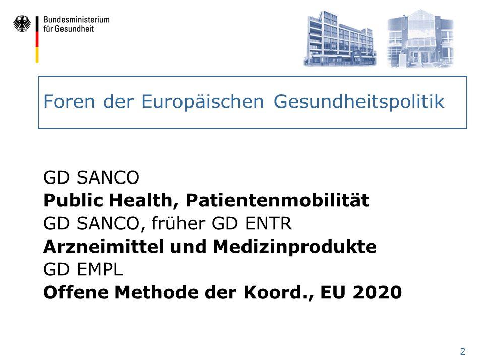 2 Foren der Europäischen Gesundheitspolitik GD SANCO Public Health, Patientenmobilität GD SANCO, früher GD ENTR Arzneimittel und Medizinprodukte GD EM