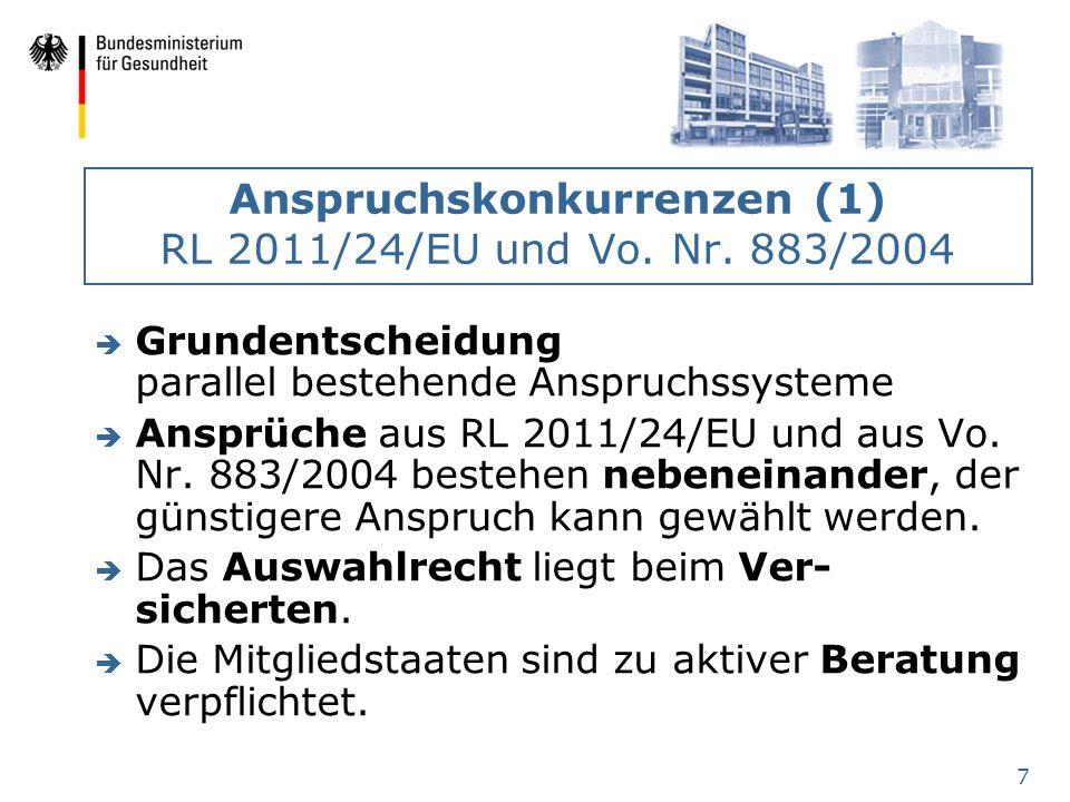 7 Anspruchskonkurrenzen (1) RL 2011/24/EU und Vo. Nr. 883/2004 è Grundentscheidung parallel bestehende Anspruchssysteme è Ansprüche aus RL 2011/24/EU