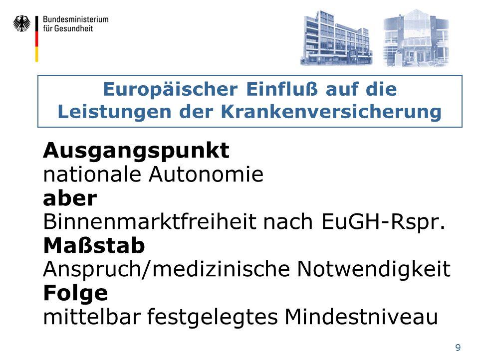 9 Europäischer Einfluß auf die Leistungen der Krankenversicherung Ausgangspunkt nationale Autonomie aber Binnenmarktfreiheit nach EuGH-Rspr. Maßstab A