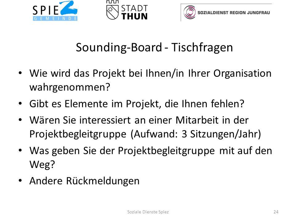 Sounding-Board - Tischfragen Wie wird das Projekt bei Ihnen/in Ihrer Organisation wahrgenommen.