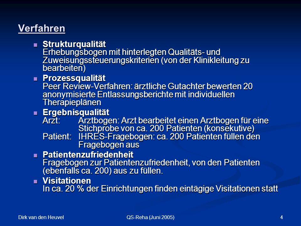Dirk van den Heuvel 4QS-Reha (Juni 2005) Verfahren Strukturqualität Erhebungsbogen mit hinterlegten Qualitäts- und Zuweisungssteuerungskriterien (von der Klinikleitung zu bearbeiten) Strukturqualität Erhebungsbogen mit hinterlegten Qualitäts- und Zuweisungssteuerungskriterien (von der Klinikleitung zu bearbeiten) Prozessqualität Peer Review-Verfahren: ärztliche Gutachter bewerten 20 anonymisierte Entlassungsberichte mit individuellen Therapieplänen Prozessqualität Peer Review-Verfahren: ärztliche Gutachter bewerten 20 anonymisierte Entlassungsberichte mit individuellen Therapieplänen Ergebnisqualität Arzt:Arztbogen: Arzt bearbeitet einen Arztbogen für eine Stichprobe von ca.