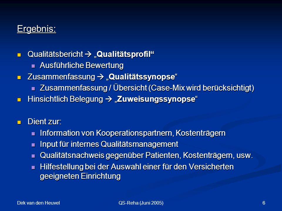 Dirk van den Heuvel 6QS-Reha (Juni 2005) Ergebnis: Qualitätsbericht Qualitätsprofil Qualitätsbericht Qualitätsprofil Ausführliche Bewertung Ausführliche Bewertung Zusammenfassung Qualitätssynopse Zusammenfassung Qualitätssynopse Zusammenfassung / Übersicht (Case-Mix wird berücksichtigt) Zusammenfassung / Übersicht (Case-Mix wird berücksichtigt) Hinsichtlich Belegung Zuweisungssynopse Hinsichtlich Belegung Zuweisungssynopse Dient zur: Dient zur: Information von Kooperationspartnern, Kostenträgern Information von Kooperationspartnern, Kostenträgern Input für internes Qualitätsmanagement Input für internes Qualitätsmanagement Qualitätsnachweis gegenüber Patienten, Kostenträgern, usw.