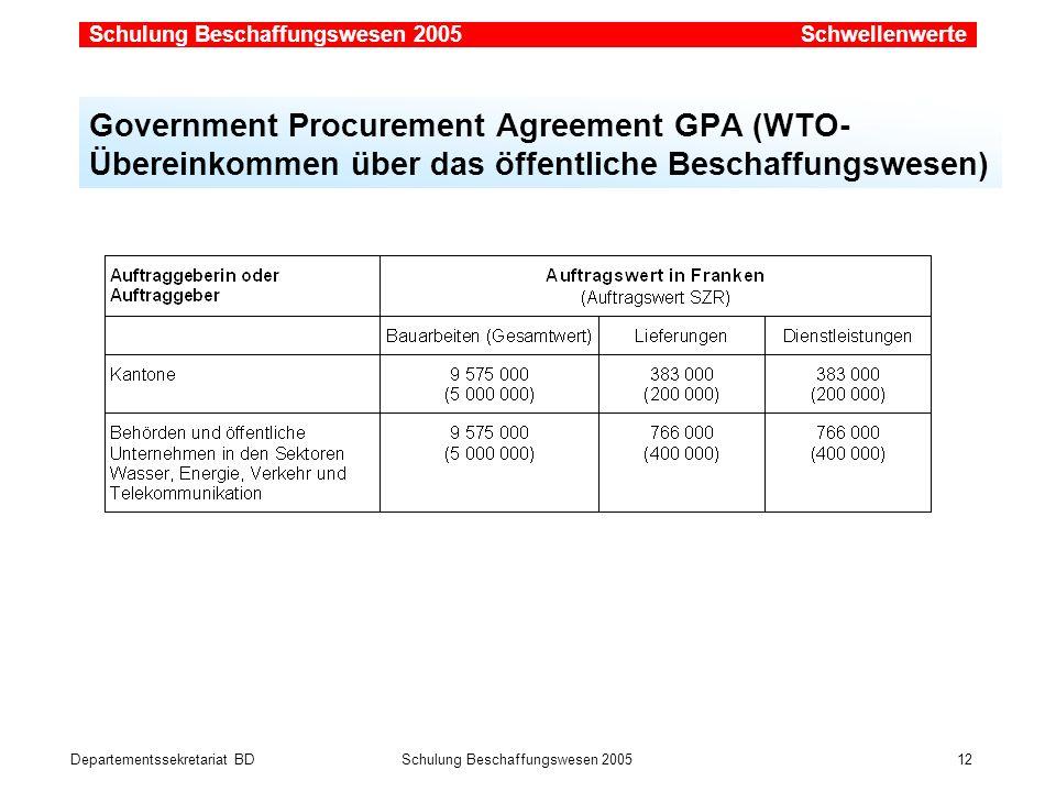 Departementssekretariat BDSchulung Beschaffungswesen 2005 12 Government Procurement Agreement GPA (WTO- Übereinkommen über das öffentliche Beschaffung