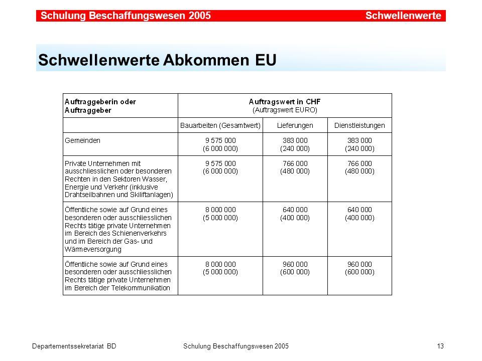 Departementssekretariat BDSchulung Beschaffungswesen 2005 13 Schwellenwerte Abkommen EU Schwellenwerte