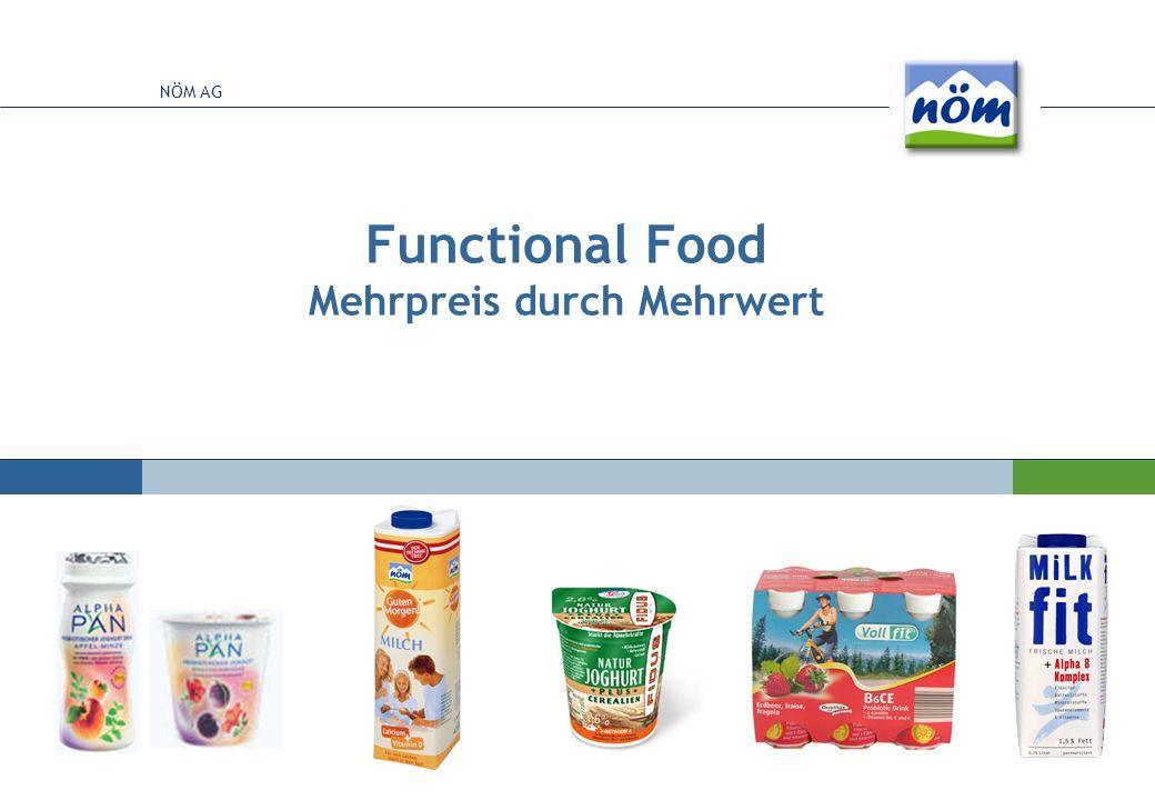 NÖM AG Functional Food Mehrpreis durch Mehrwert